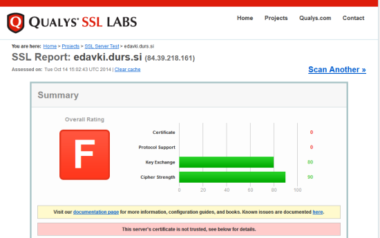 Qualys SSL Labs - Projects - SSL Server Test - edavki.durs.si 2014-10-14 17-06-13